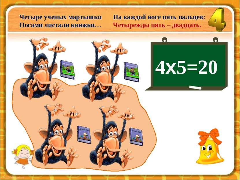 4х5=20 Четыре ученых мартышки Ногами листали книжки… На каждой ноге пять паль...