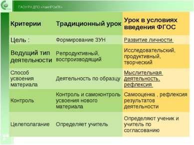 Критерии Традиционный урок Урок в условиях введения ФГОС Цель : Формирование ...