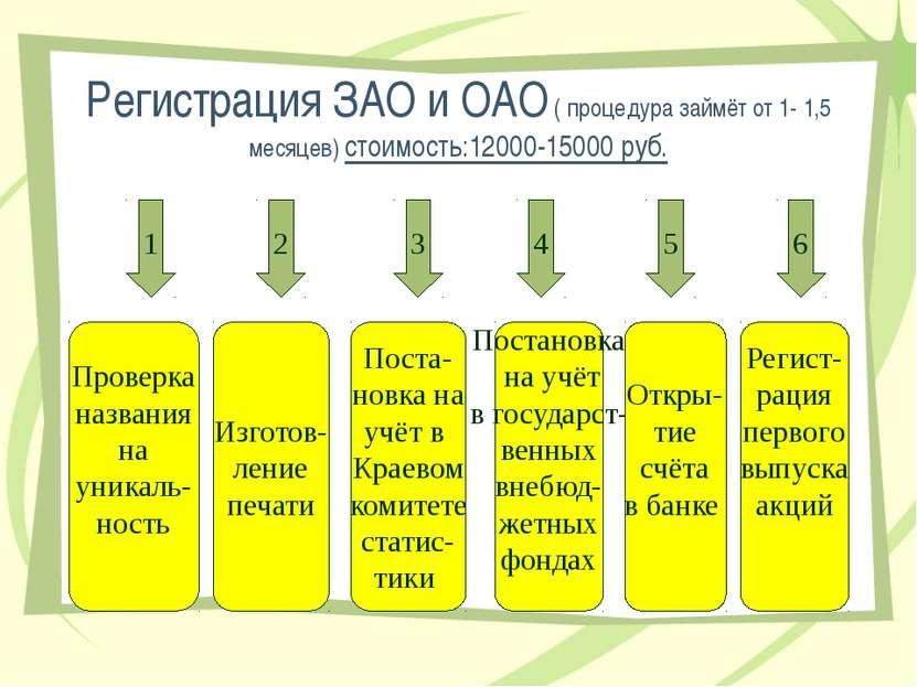 Регистрация ЗАО и ОАО ( процедура займёт от 1- 1,5 месяцев) стоимость:12000-1...