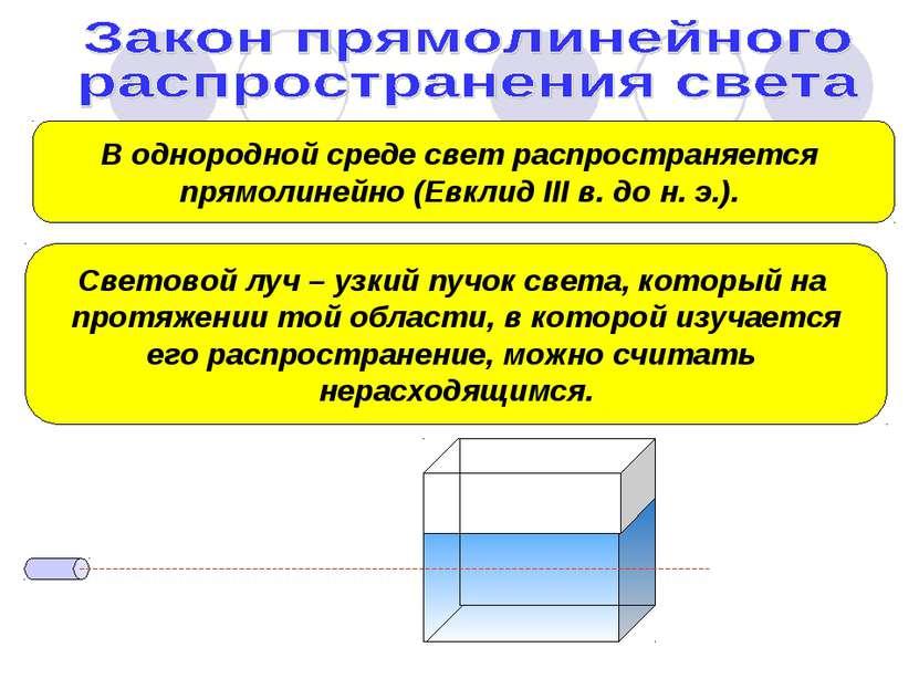 В однородной среде свет распространяется прямолинейно (Евклид III в. до н. э....