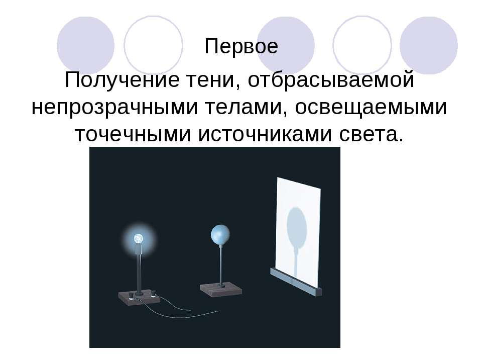 Получение тени, отбрасываемой непрозрачными телами, освещаемыми точечными ист...