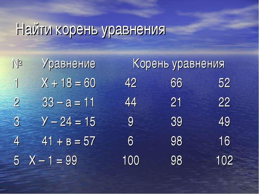 Найти корень уравнения
