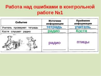 Работа над ошибками в контрольной работе №1 тетрадь учитель радио Костя радио...