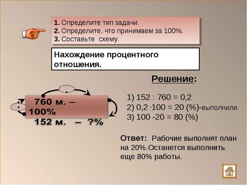 1) 152 : 760 = 0,2 2) 0,2 .100 = 20 (%)-выполнили. 3) 100 -20 = 80 (%) Нахожд...