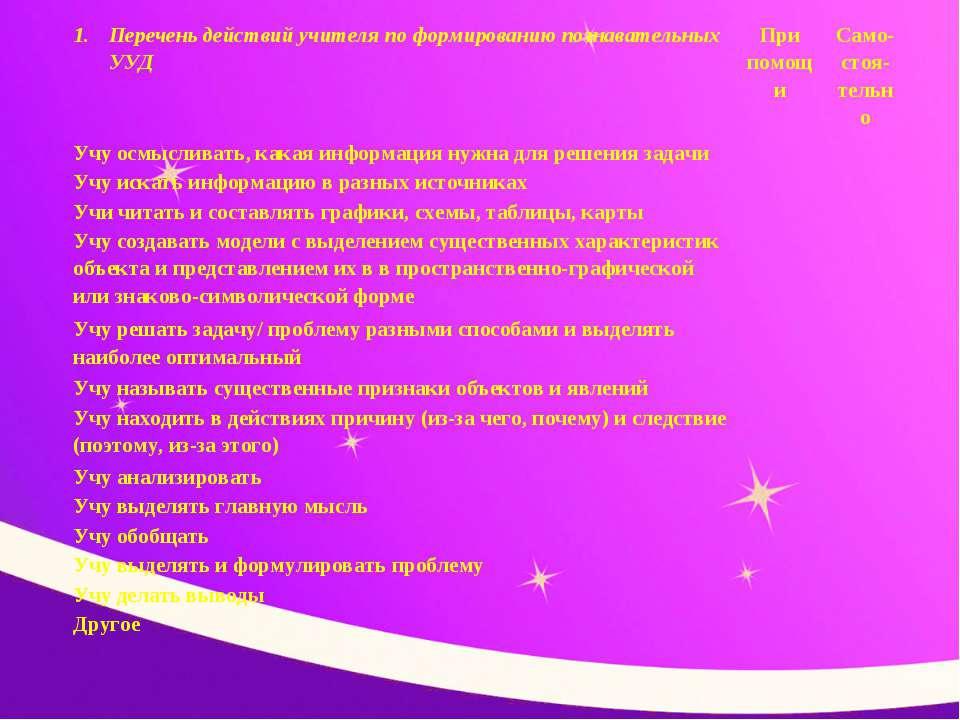 Перечень действий учителя по формированию познавательных УУД При помощи Само-...