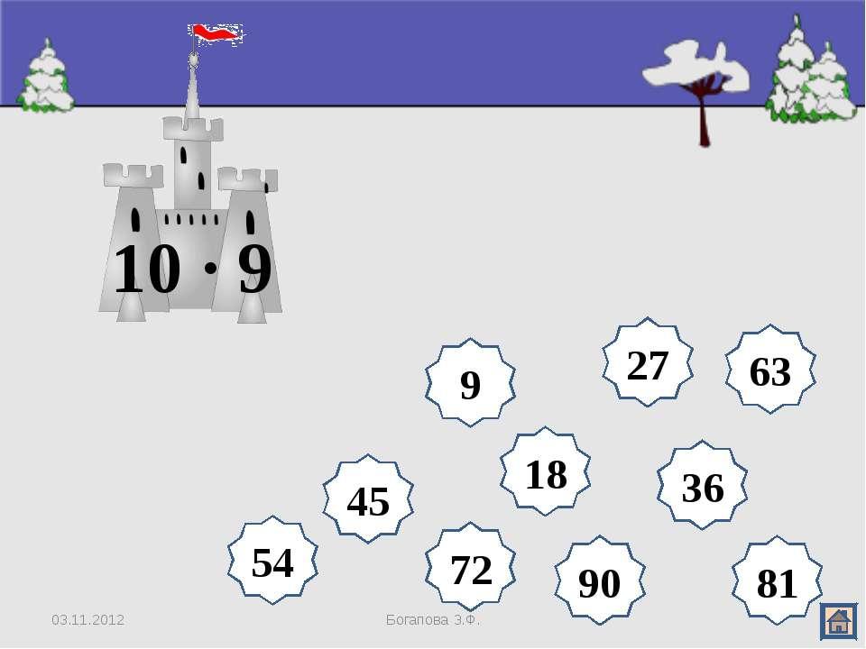 03.11.2012 Богапова З.Ф. 18 9 27 36 45 54 63 72 81 90 10 · 9 Богапова З.Ф.