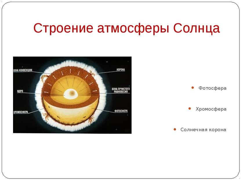 Строение атмосферы Солнца Фотосфера Хромосфера Солнечная корона