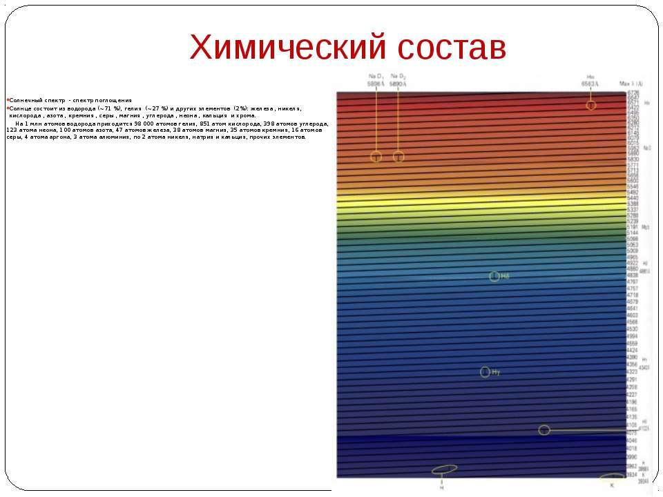 Химический состав Солнечный спектр - спектр поглощения Солнце состоит из вод...
