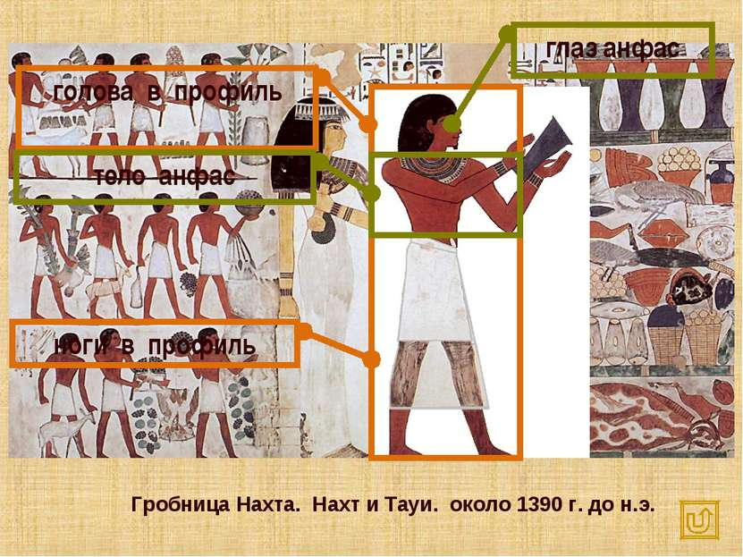Гробница Нахта. Нахт и Тауи. около 1390 г. до н.э. ноги в профиль голова в пр...