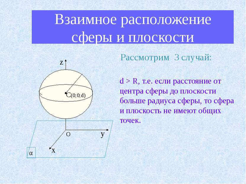 Взаимное расположение сферы и плоскости Рассмотрим 3 случай: d > R, т.е. если...