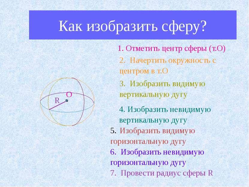 Как изобразить сферу? 1. Отметить центр сферы (т.О) 2. Начертить окружность с...