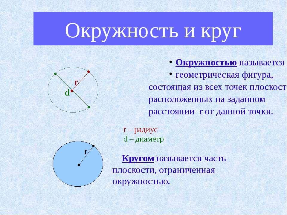 Окружность и круг Окружностью называется геометрическая фигура, состоящая из ...