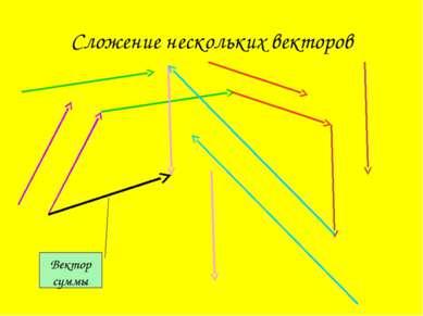 Сложение нескольких векторов