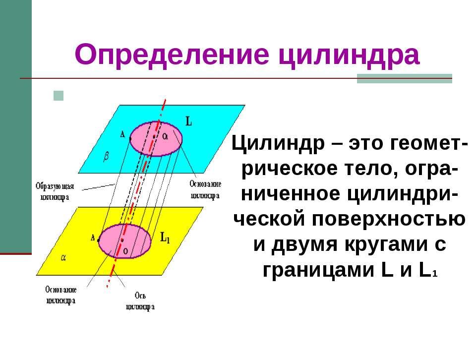 Определение цилиндра Цилиндр – это геомет-рическое тело, огра-ниченное цилинд...