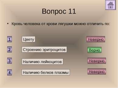 Вопрос 11 Кровь человека от крови лягушки можно отличить по: Цвету Строению э...