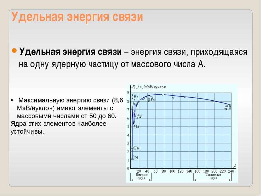 Удельная энергия связи Удельная энергия связи – энергия связи, приходящаяся н...