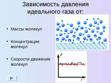 Зависимость давления идеального газа от: Массы молекул Концентрации молекул С...