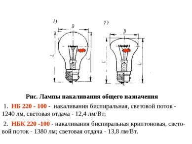 Рис. Лампы накаливания общего назначения 1. НБ 220 - 100 - накаливания биспир...