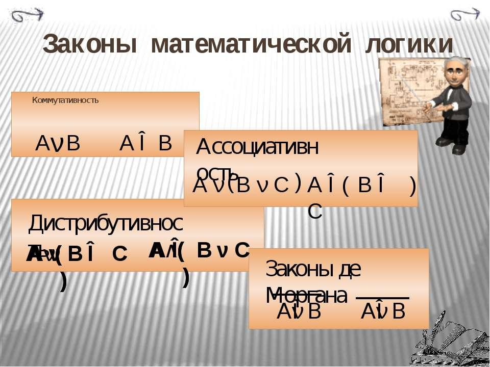 Законы алгебры логики 1. А = А 2. А ν А = А 3. А ∧ А = А 4. А ν А = I 5. A ν ...