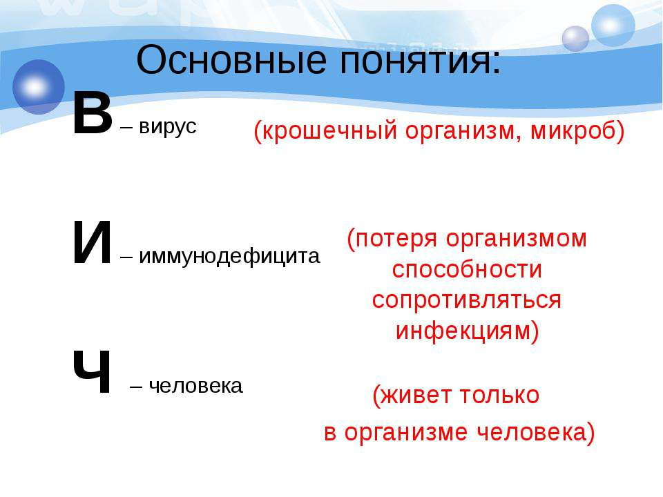 Основные понятия: В – вирус И – иммунодефицита Ч – человека (крошечный органи...