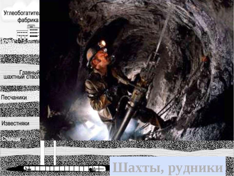 Шахты, рудники
