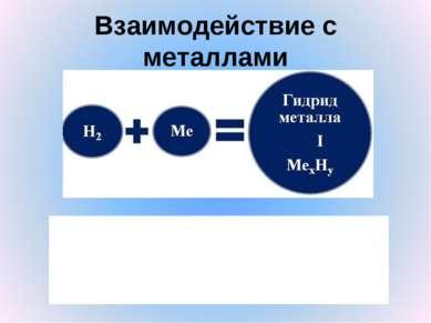 Взаимодействие с металлами