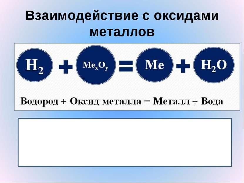 Взаимодействие с оксидами металлов