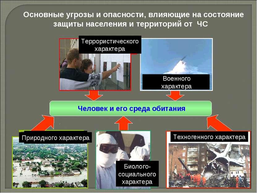 Основные угрозы и опасности, влияющие на состояние защиты населения и террито...