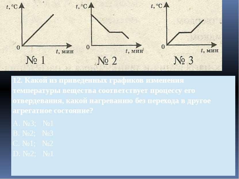 12.Какойиз приведенных графиков изменения температуры вещества соответствует ...