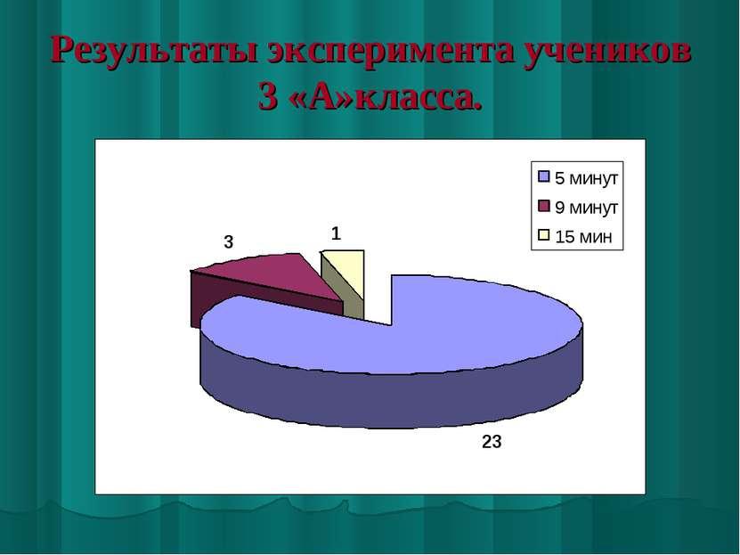 Результаты эксперимента учеников 3 «А»класса.