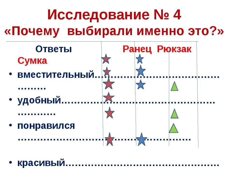 Исследование № 4 «Почему выбирали именно это?» Ответы   Ранец Рюкзак Сумка ...