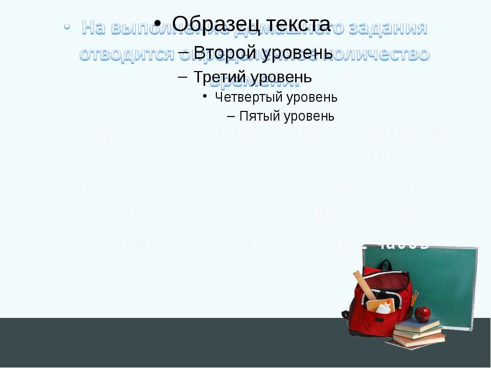 возраст класс продолжительность 6 лет 1 до 1 часа 7 лет 2 до 1,5 часов 8 – 10...