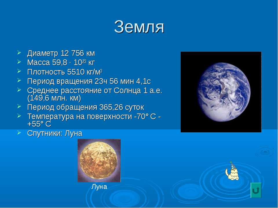 Земля Диаметр 12 756 км Масса 59,8 · 10²³ кг Плотность 5510 кг/м³ Период вращ...