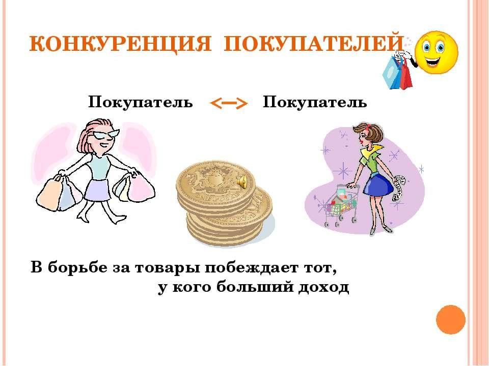 КОНКУРЕНЦИЯ ПОКУПАТЕЛЕЙ Покупатель Покупатель В борьбе за товары побеждает то...