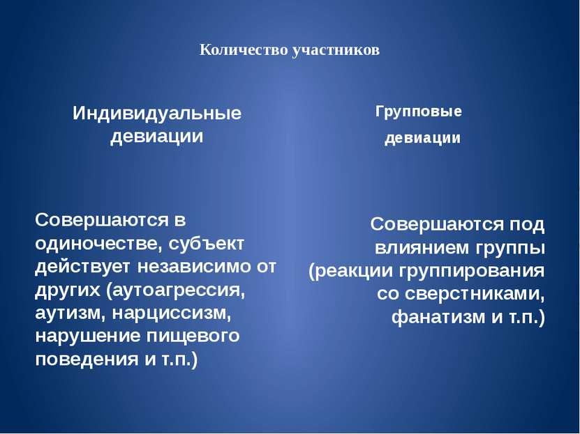 Количество участников Индивидуальные девиации