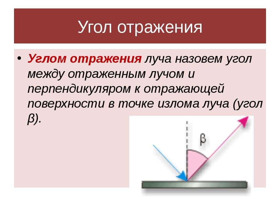 Угол отражения Углом отражения луча назовем угол между отраженным лучом и пер...
