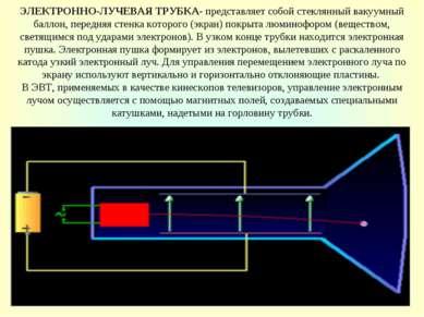 ЭЛЕКТРОННО-ЛУЧЕВАЯ ТРУБКА- представляет собой стеклянный вакуумный баллон, пе...