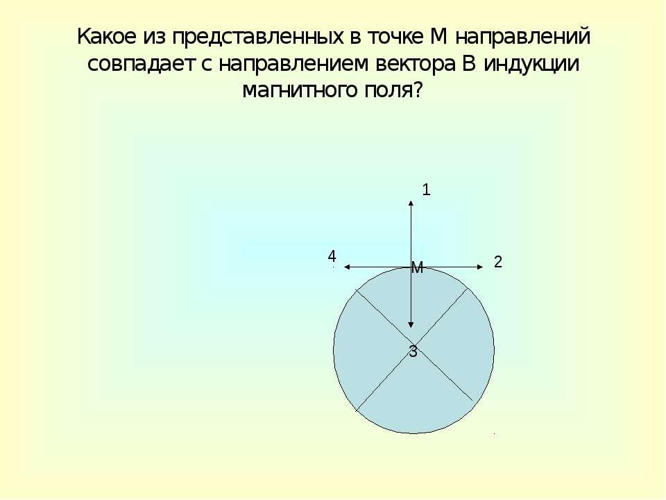 Какое из представленных в точке М направлений совпадает с направлением вектор...
