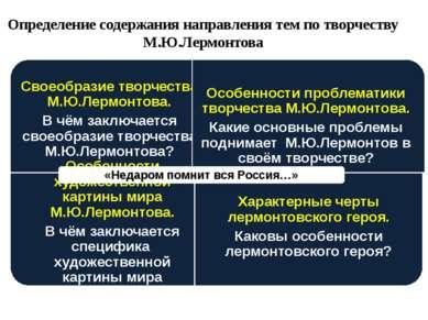 Определение содержания направления тем по творчеству М.Ю.Лермонтова