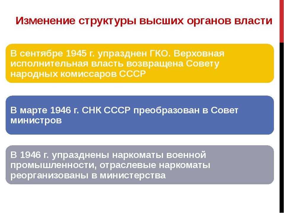 Изменение структуры высших органов власти