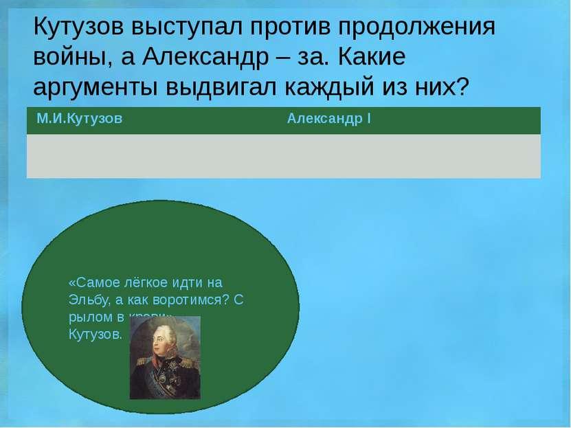 Кутузов выступал против продолжения войны, а Александр – за. Какие аргументы ...