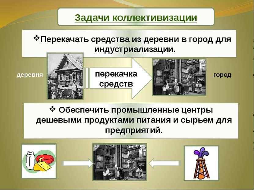 Задачи коллективизации Перекачать средства из деревни в город для индустриали...
