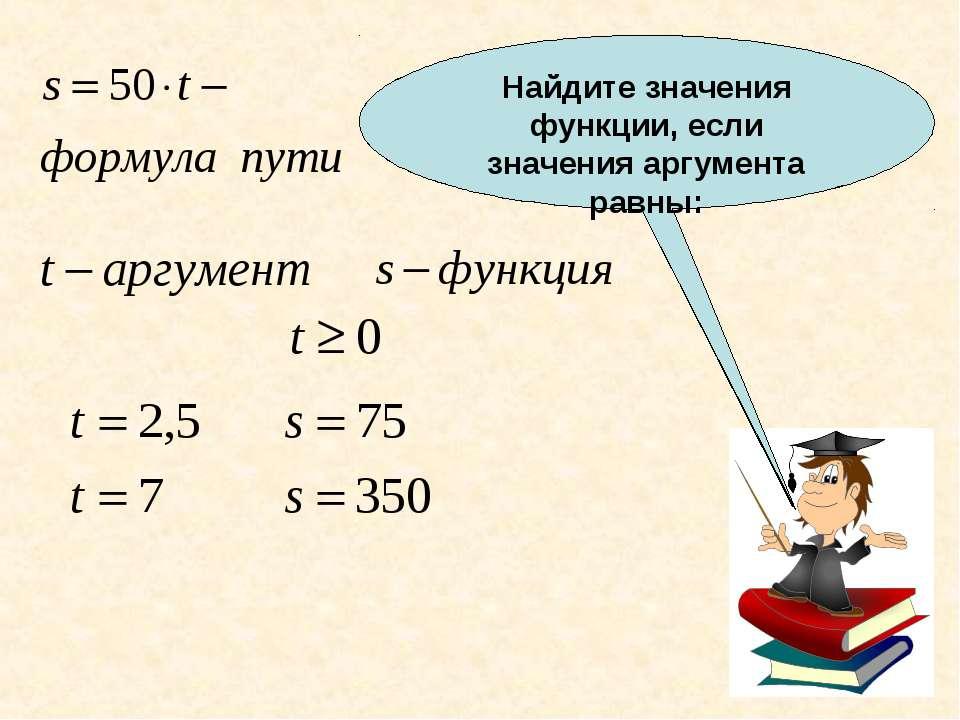 Назовите аргумент и функцию от этого аргумента. Какова область определения фу...