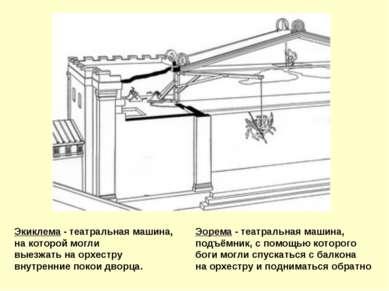 Экиклема - театральная машина, на которой могли выезжать на орхестру внутренн...