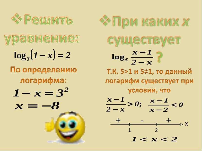 1 2 х + - +