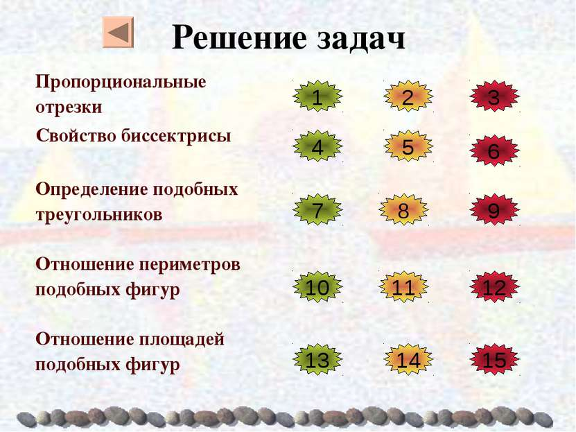 Решение задач 1 7 13 4 8 11 15 14 5 2 3 12 9 6 10 Пропорциональные отрезки Св...