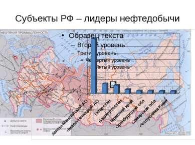Субъекты РФ – лидеры нефтедобычи