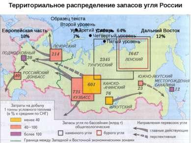 Европейская часть 18% Урал 7% Сибирь 64% Дальний Восток 12% Территориальное р...