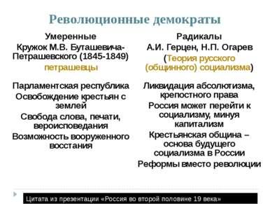 Революционные демократы Цитата из презентации «Россия во второй половине 19 в...