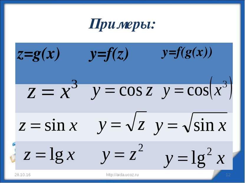 Примеры: * http://aida.ucoz.ru * z=g(x) y=f(z) y=f(g(x)) http://aida.ucoz.ru